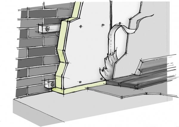 Isolamento dall 39 interno interno isolmar - Isolamento termico dall interno ...